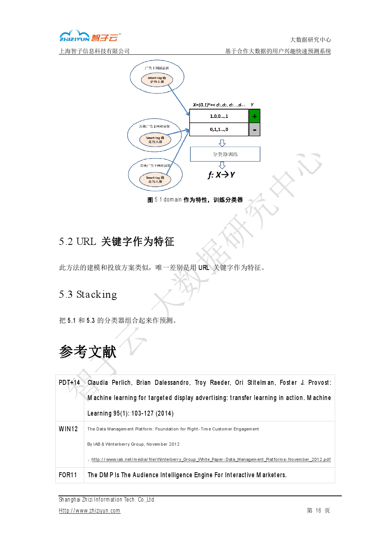 智子云预测模型研究方案v3_000016