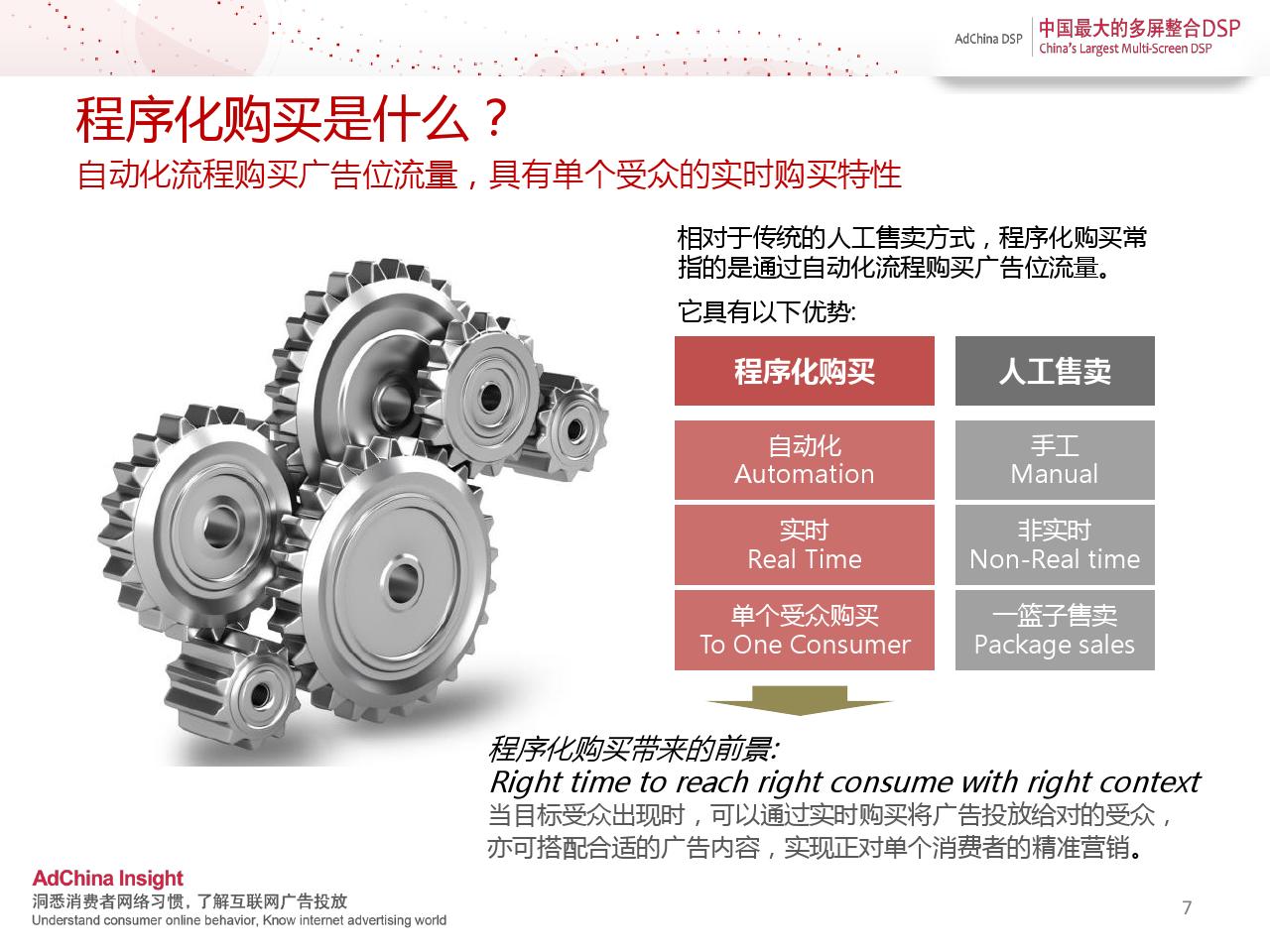中国程序化购买指数-2014上半年刊_000007