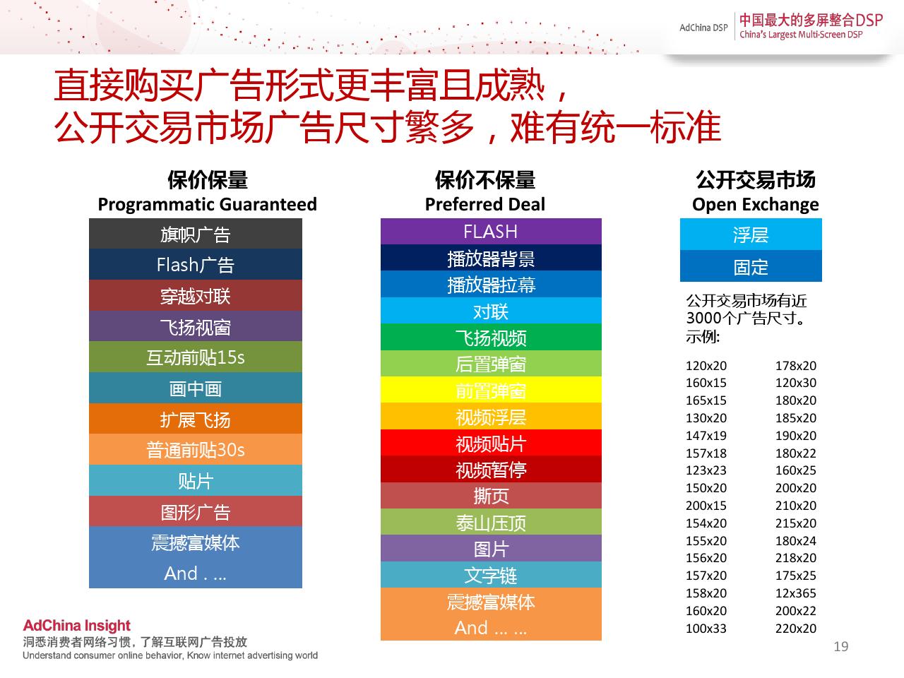 中国程序化购买指数-2014上半年刊_000019