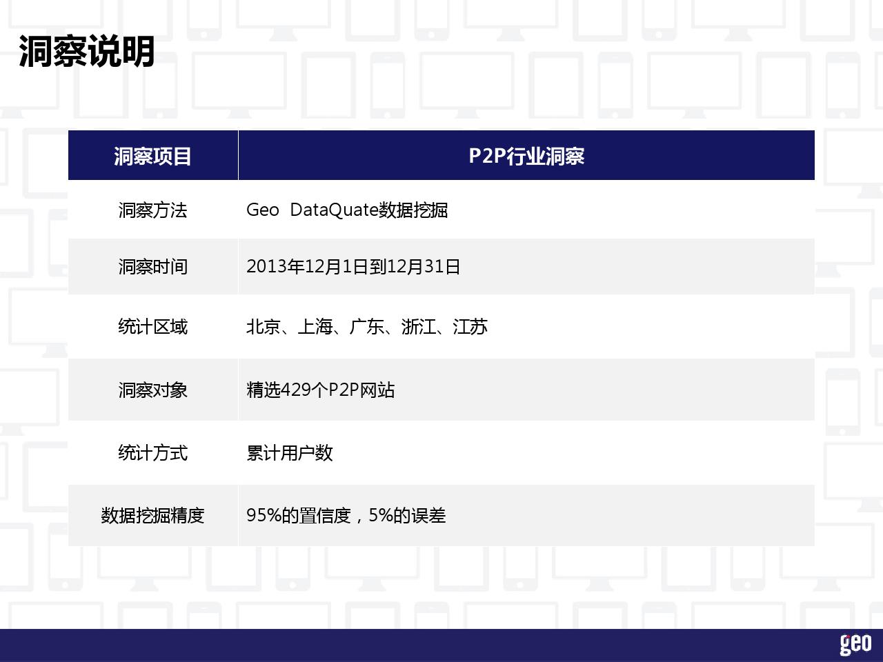 P2P行业洞察报告_000002