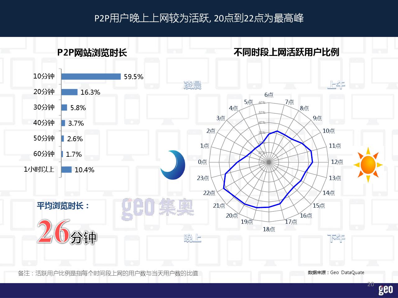 P2P行业洞察报告_000020