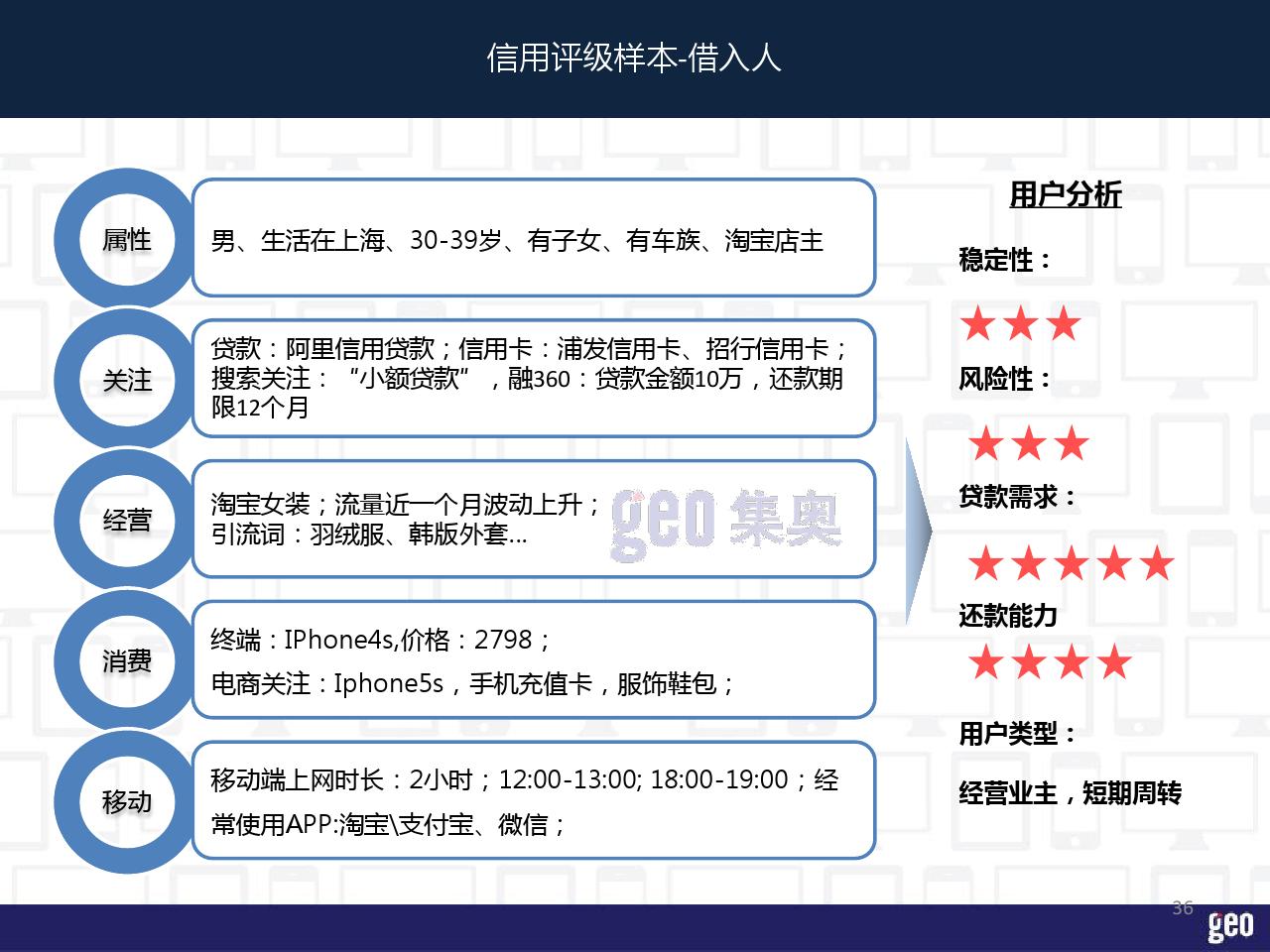 P2P行业洞察报告_000036