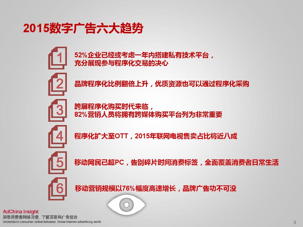 2015中国数字媒体展望ADC_000003