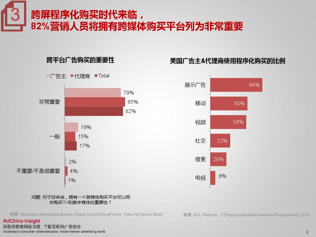 2015中国数字媒体展望ADC_000006