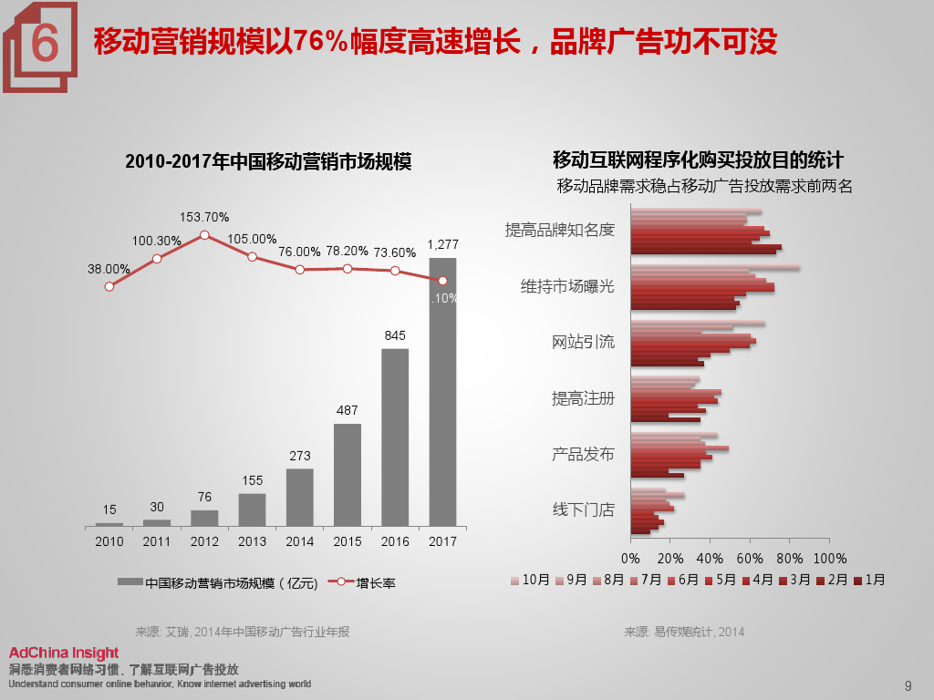 2015中国数字媒体展望ADC_000009