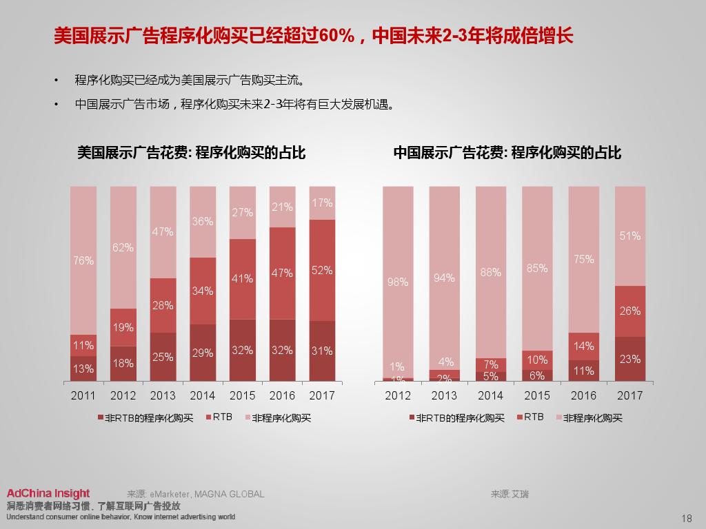 2015中国数字媒体展望ADC_000018
