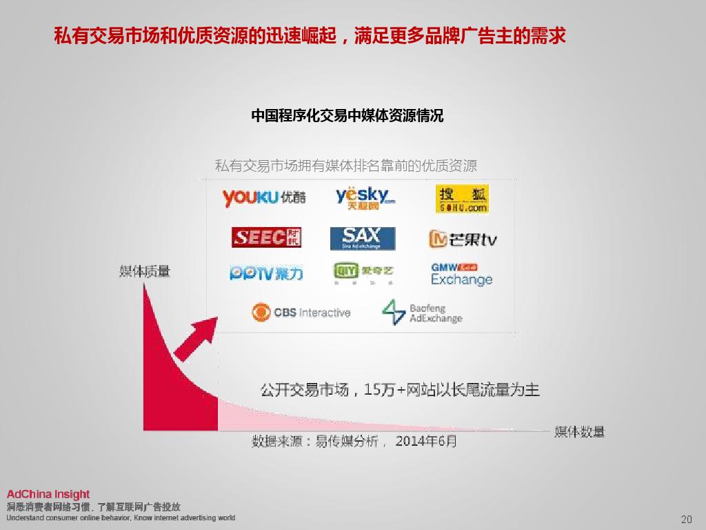 2015中国数字媒体展望ADC_000020