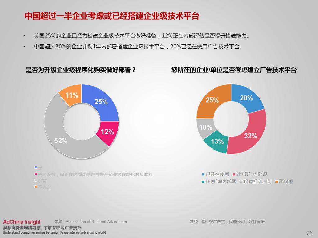 2015中国数字媒体展望ADC_000022
