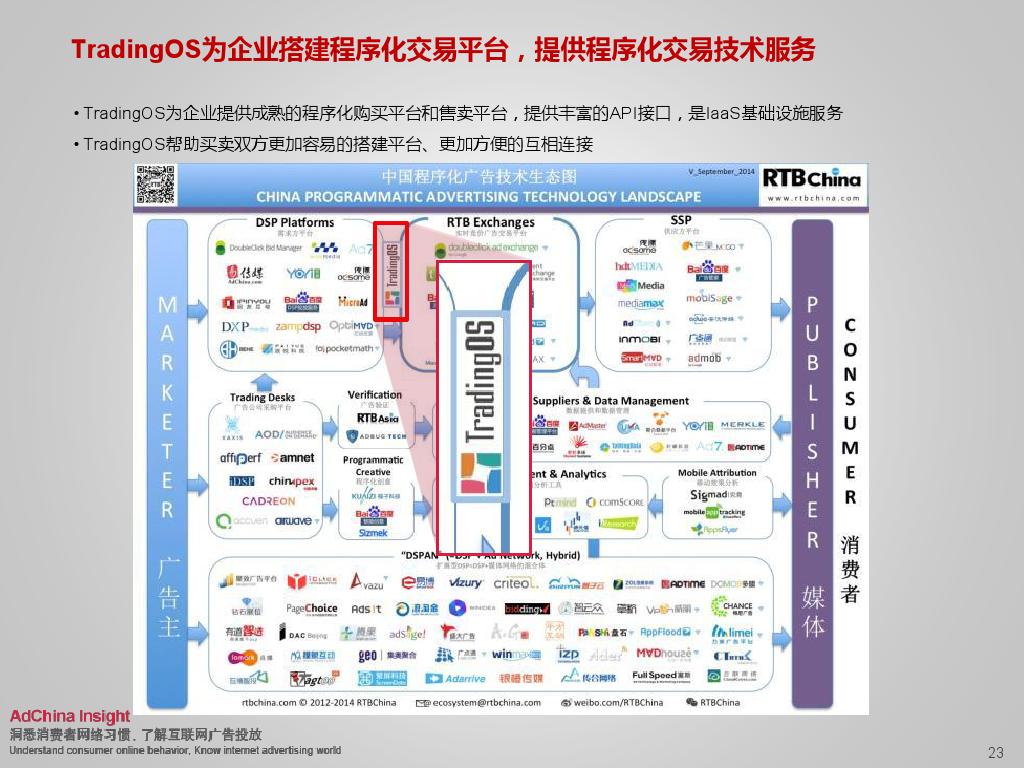 2015中国数字媒体展望ADC_000023