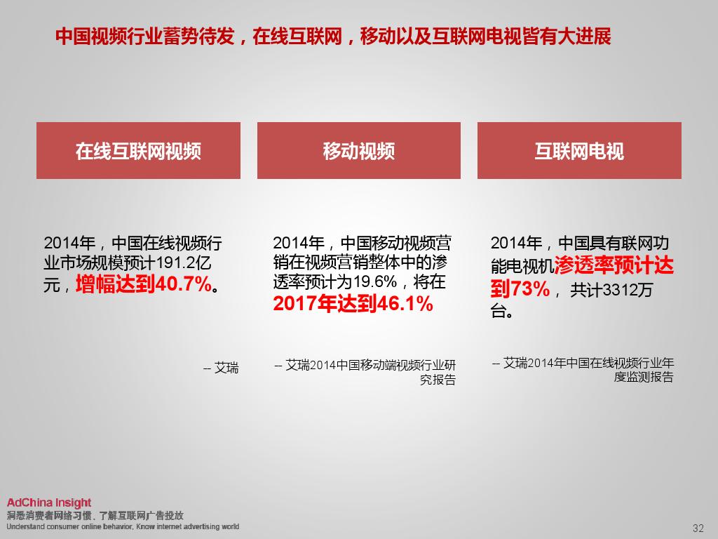 2015中国数字媒体展望ADC_000032