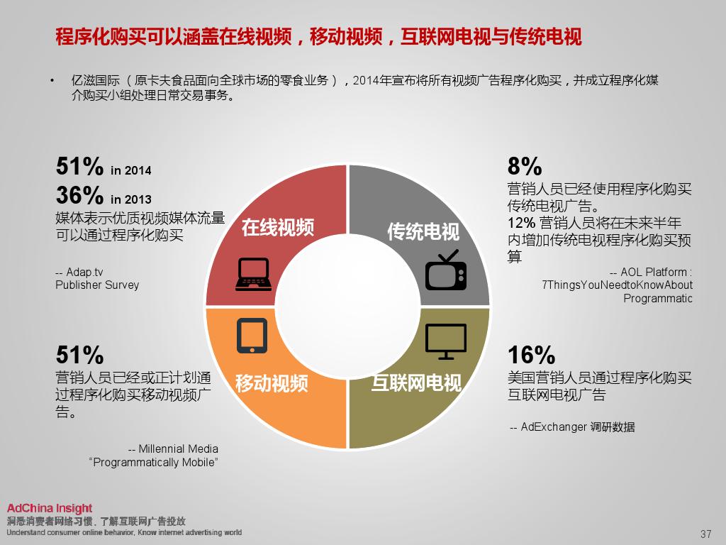 2015中国数字媒体展望ADC_000037