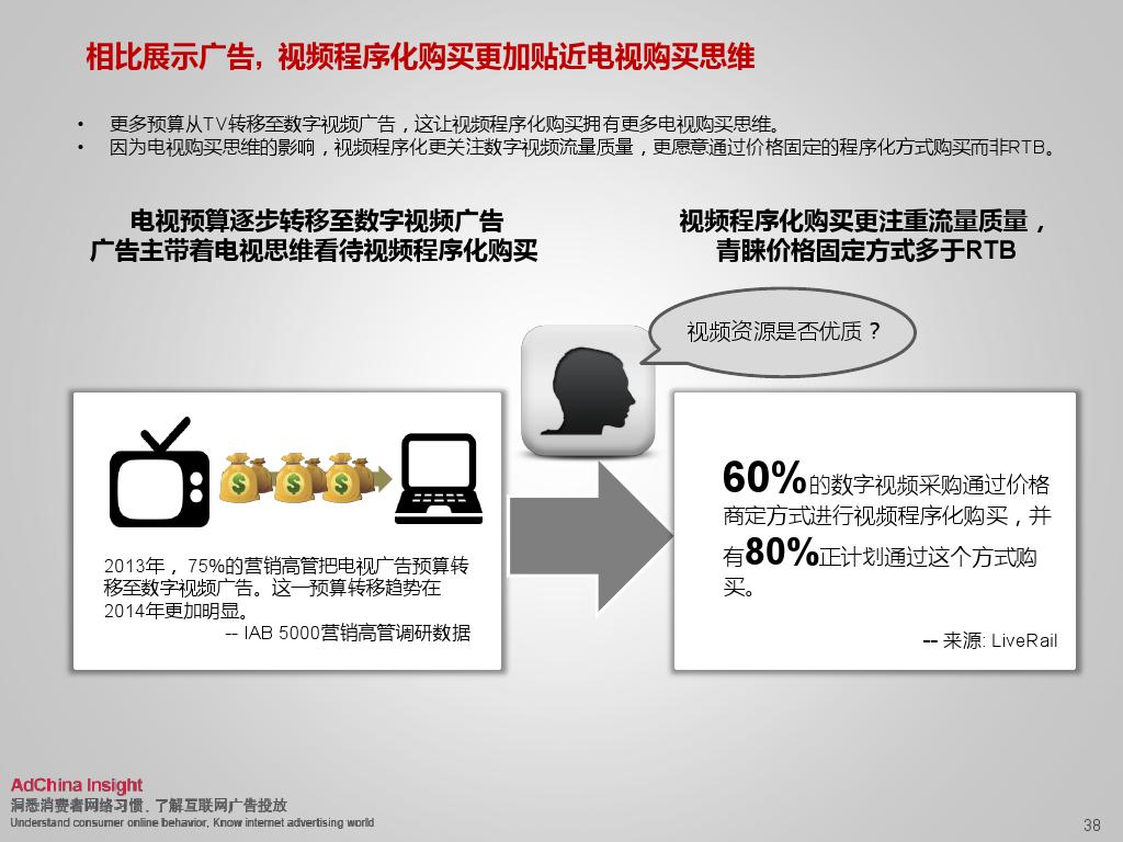 2015中国数字媒体展望ADC_000038