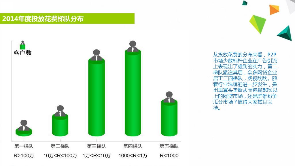 P2P行业报告-聚效广告平台_000005