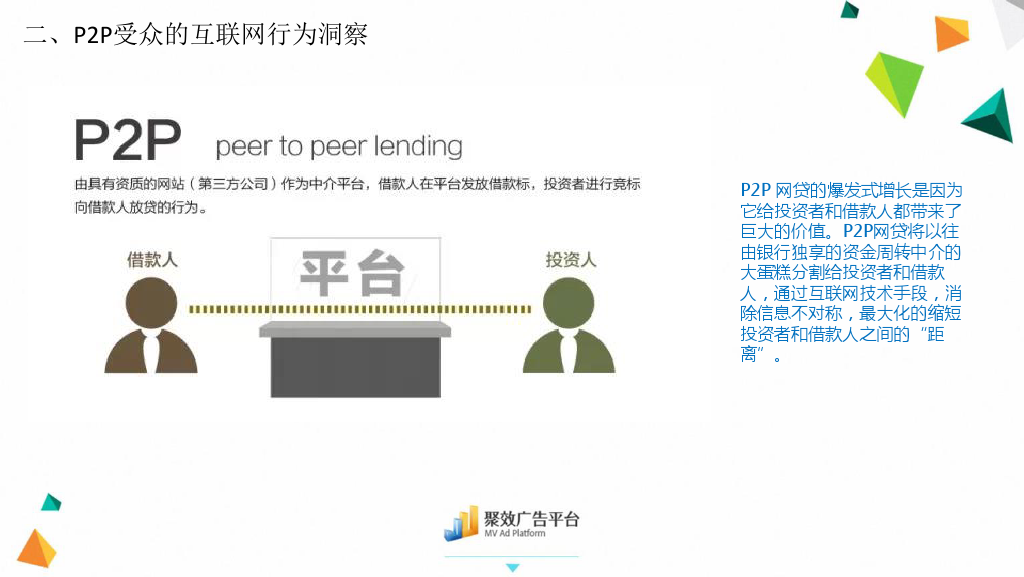 P2P行业报告-聚效广告平台_000006