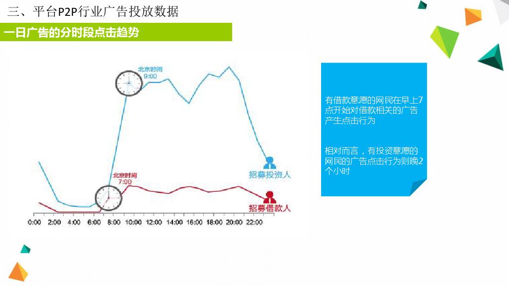 P2P行业报告-聚效广告平台_000015