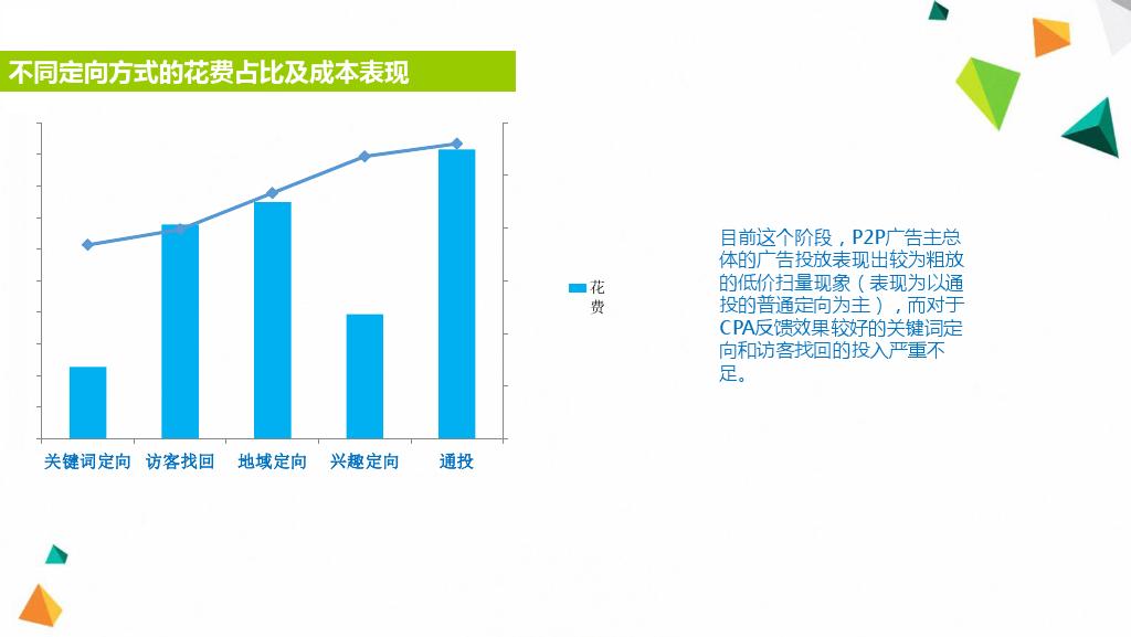 P2P行业报告-聚效广告平台_000018