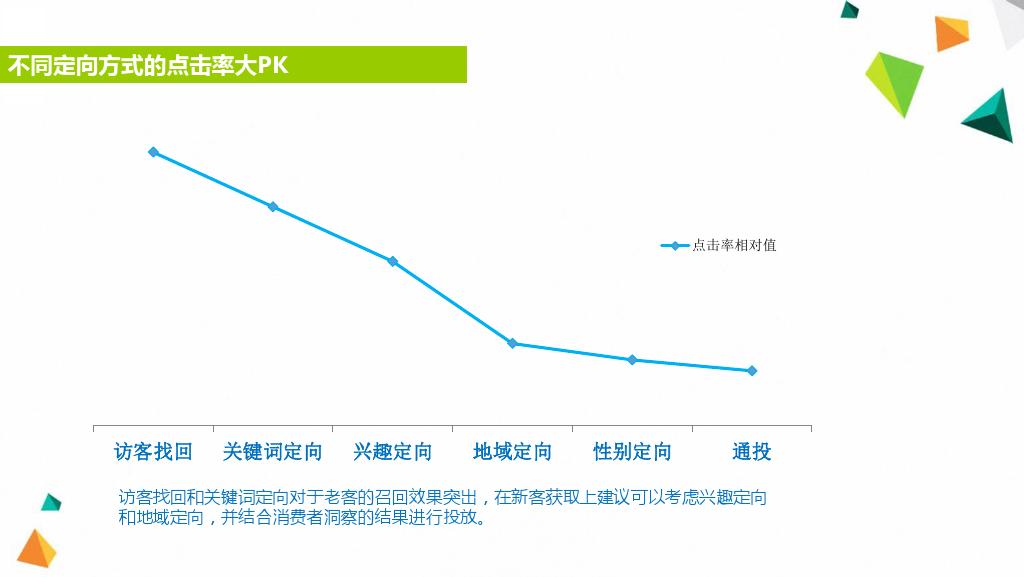 P2P行业报告-聚效广告平台_000019
