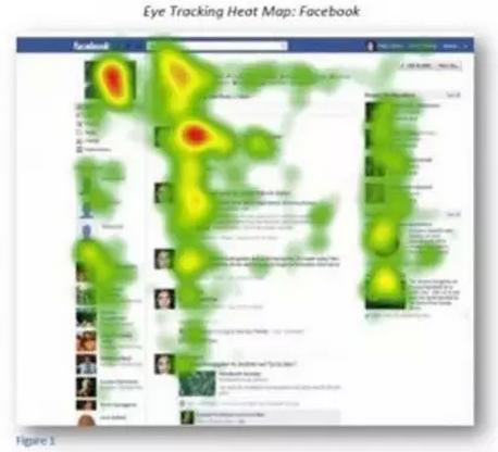 eyetrack-facebook