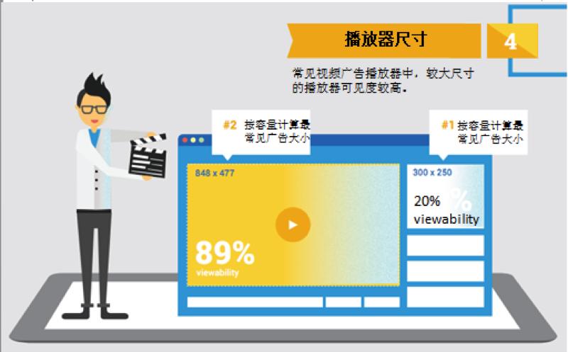 google-vid-viewability-5