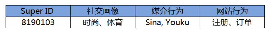 1st-data-4