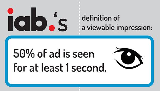 viewable-iab