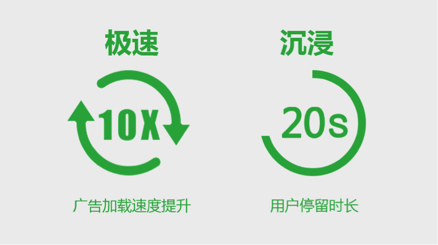 tencent-gdt-newad